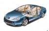 Peugeot 407 Coupe - poduszki powietrzne